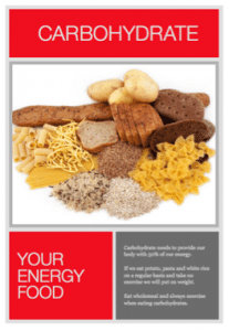 Breads, rices and pastas are examples of simple carbohydrates