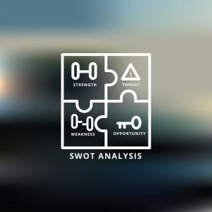 Your fitness SWOT analysis